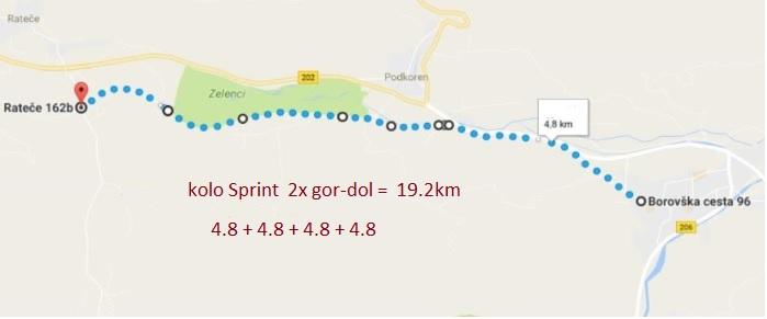 5-kg_kolo-sprint-19-2km